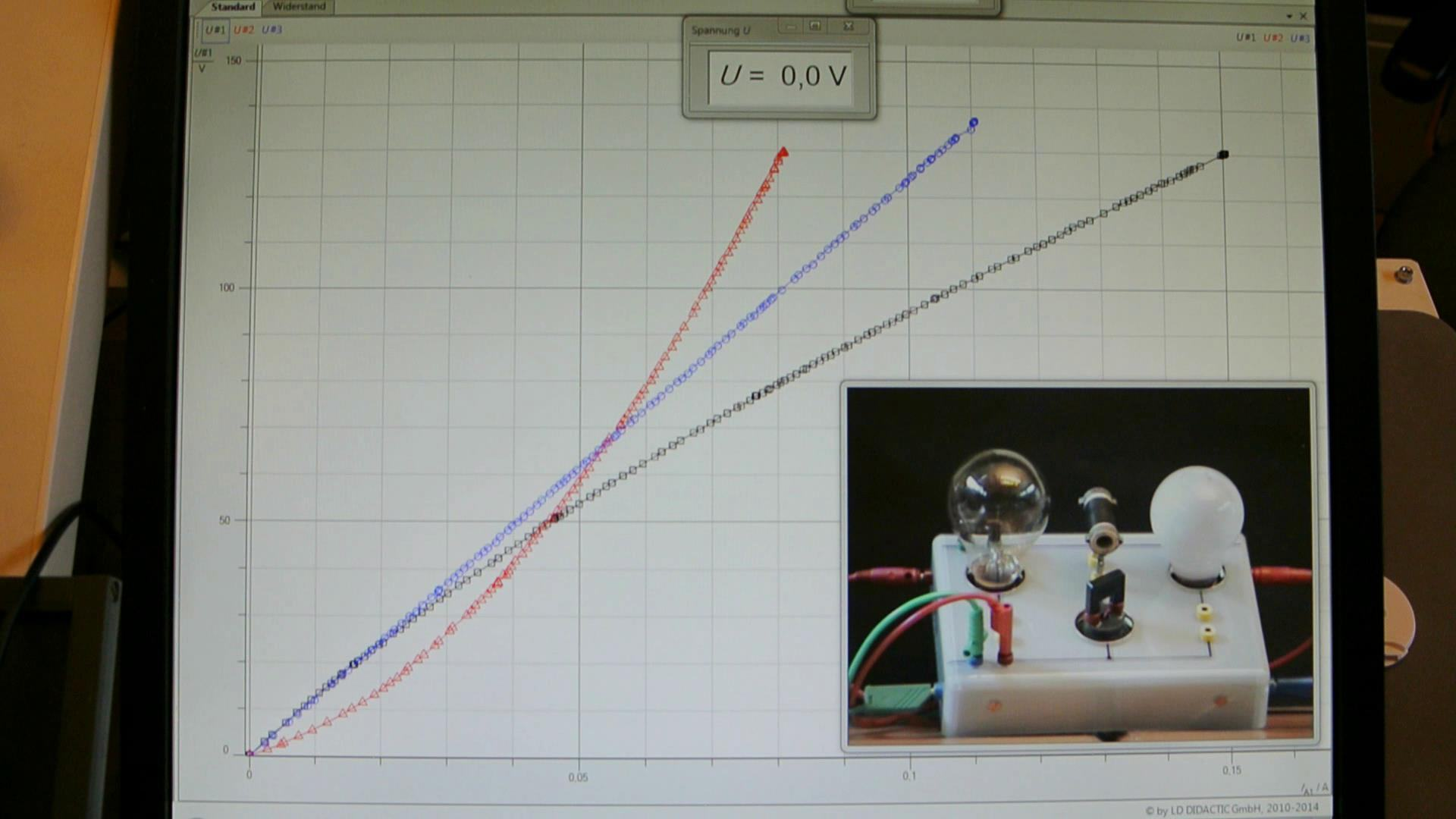 Strom-Spannungscharakteristik (Glühlampe, Kohlefaden, Konstantan ...