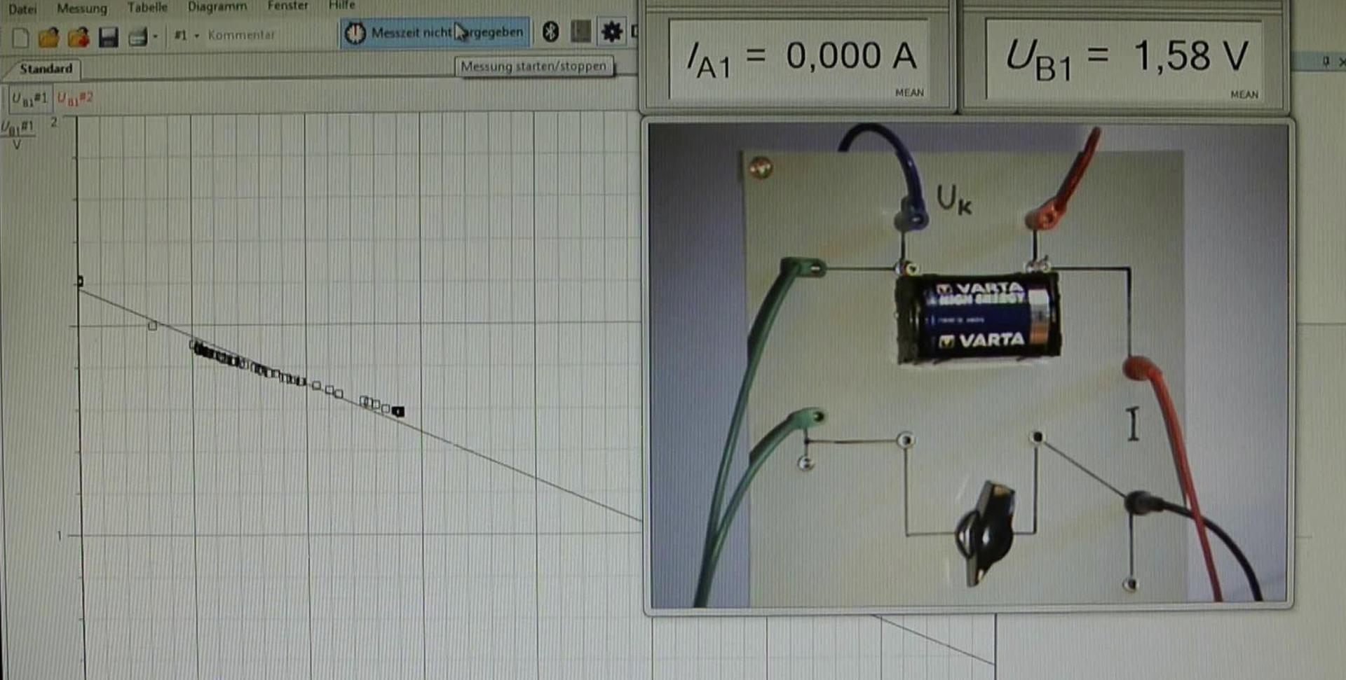 Innenwiderstand einer Batterie — Experimente Physikalisches Institut