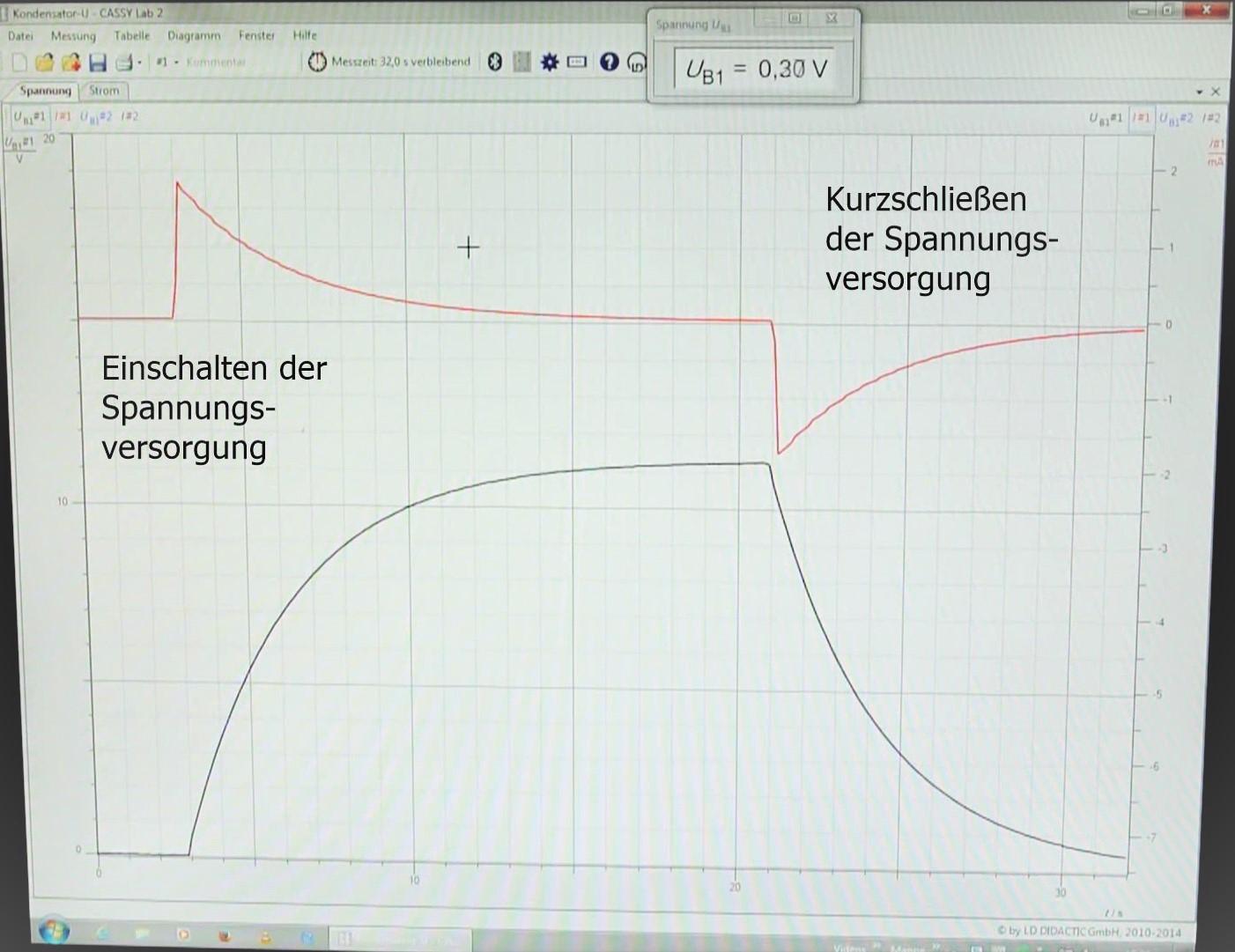 Fein Fischer Pflug Kabelbaum Zeitgenössisch - Schaltplan Serie ...